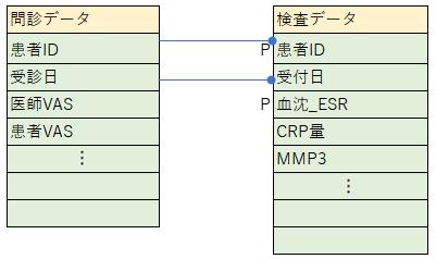 f:id:tkoyamax:20180419170729p:plain