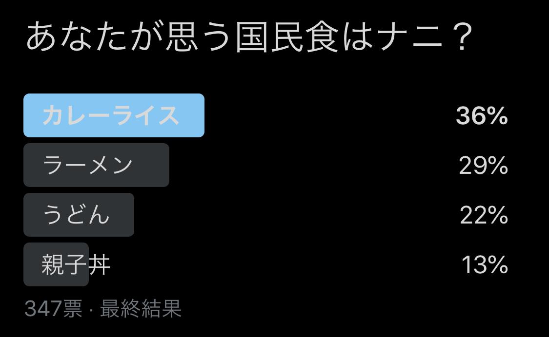 f:id:tksm0031:20190510154925j:plain