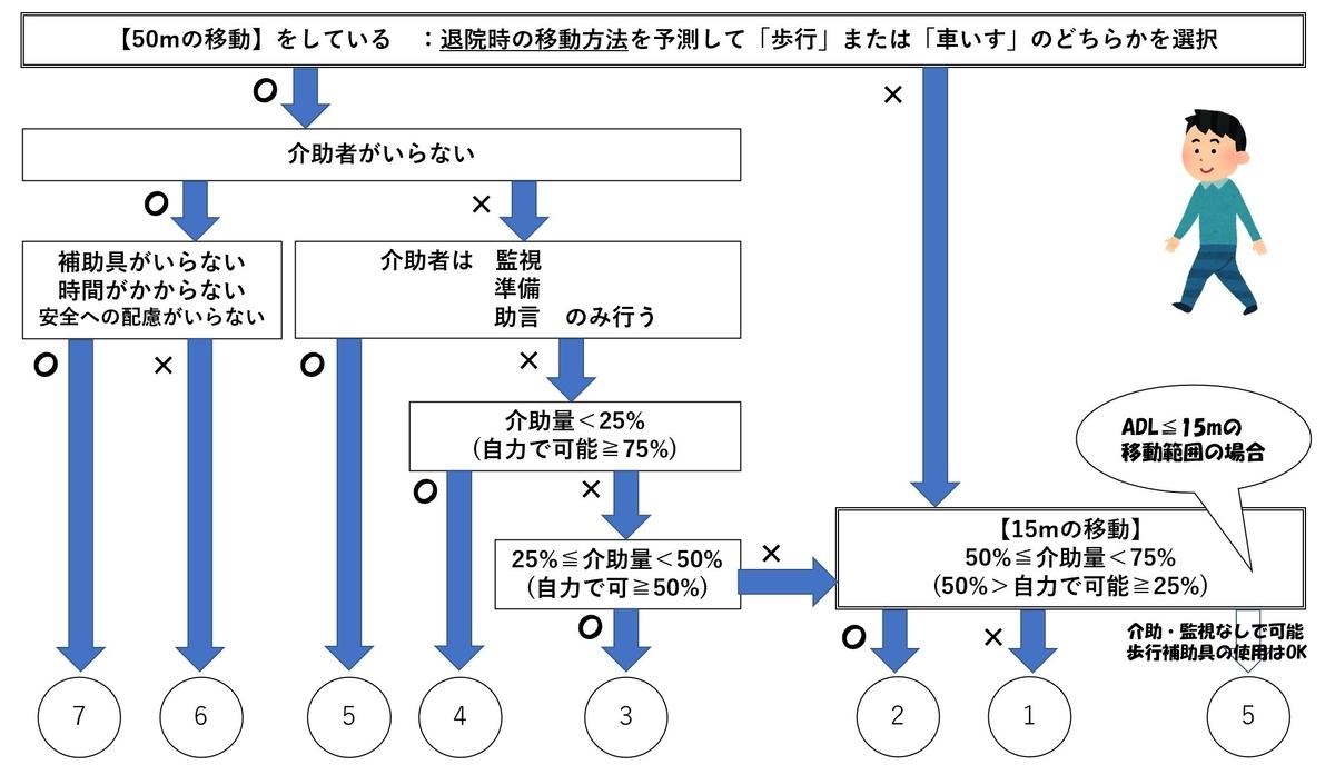 f:id:tktoshi:20210506215748j:plain