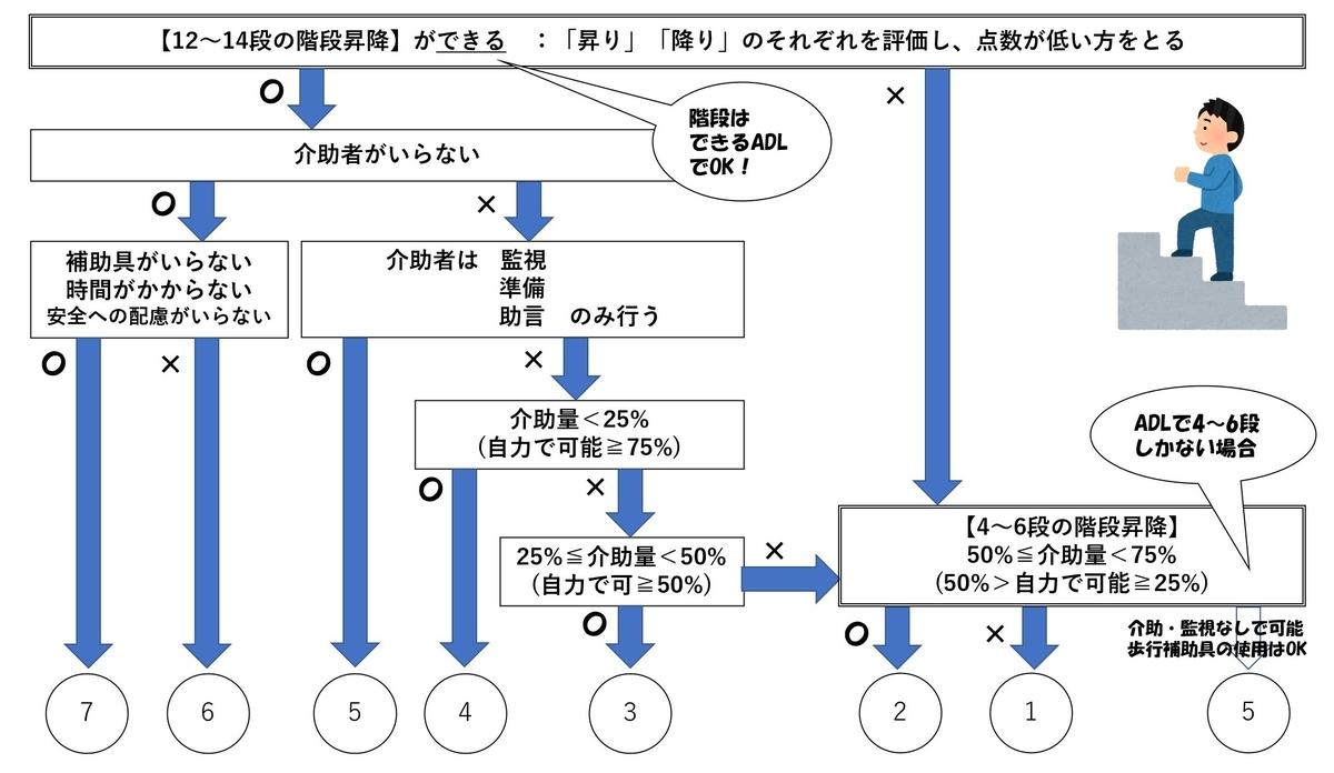 f:id:tktoshi:20210506215832j:plain