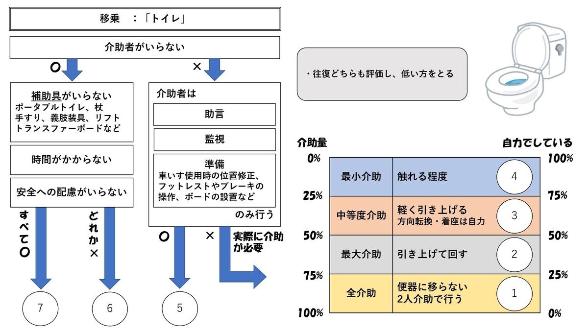 f:id:tktoshi:20210506220553j:plain