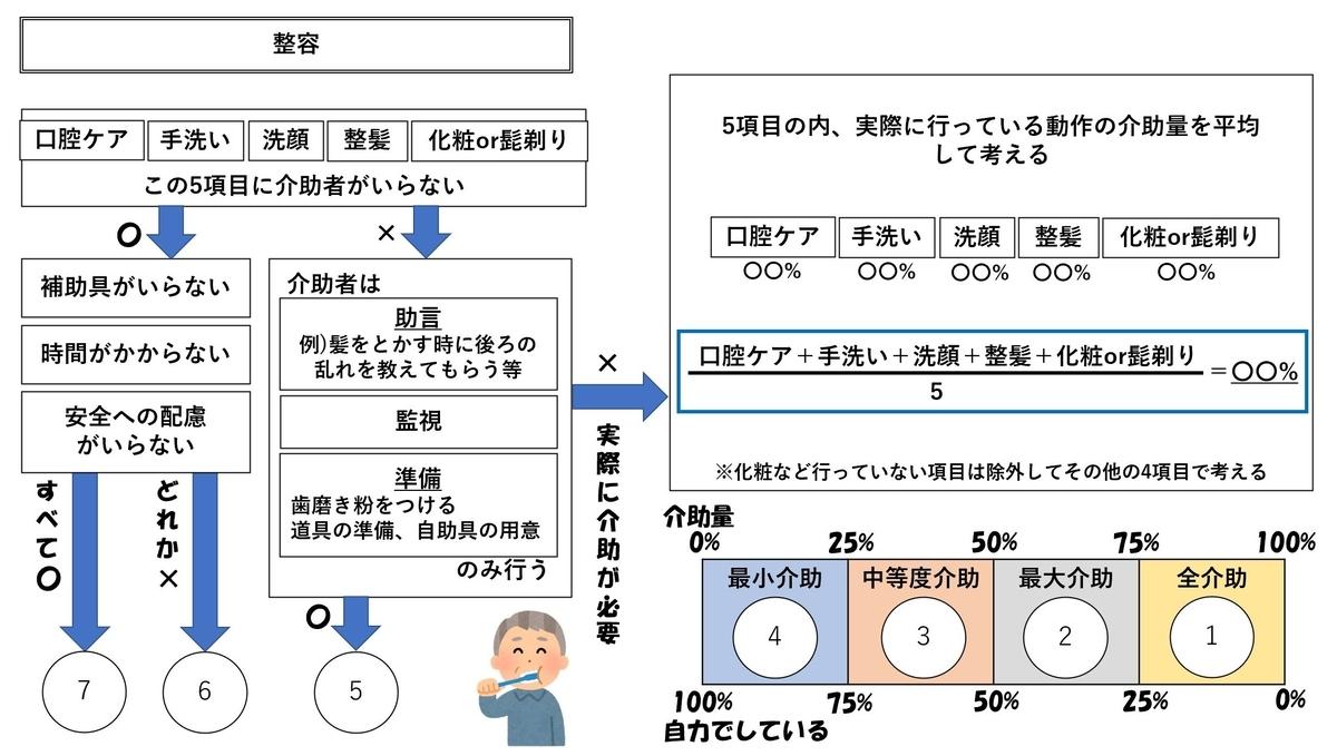 f:id:tktoshi:20210507203635j:plain