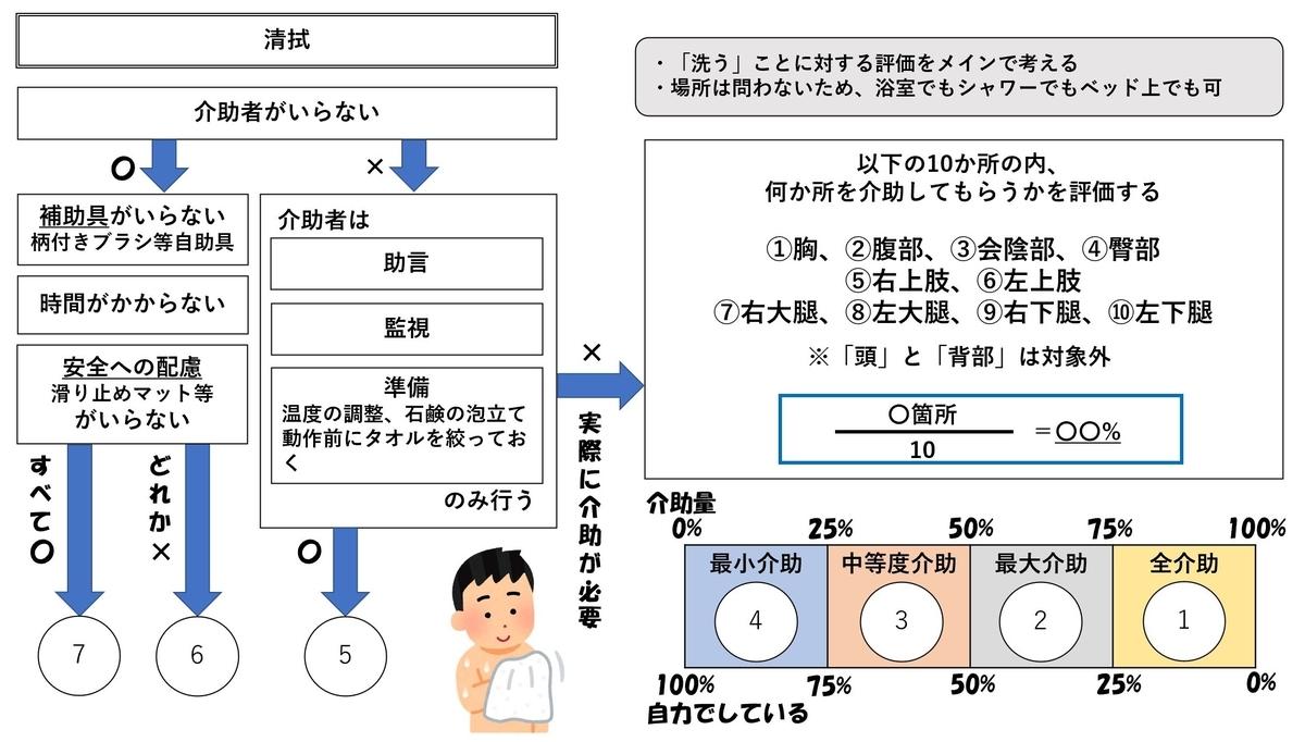 f:id:tktoshi:20210507231023j:plain