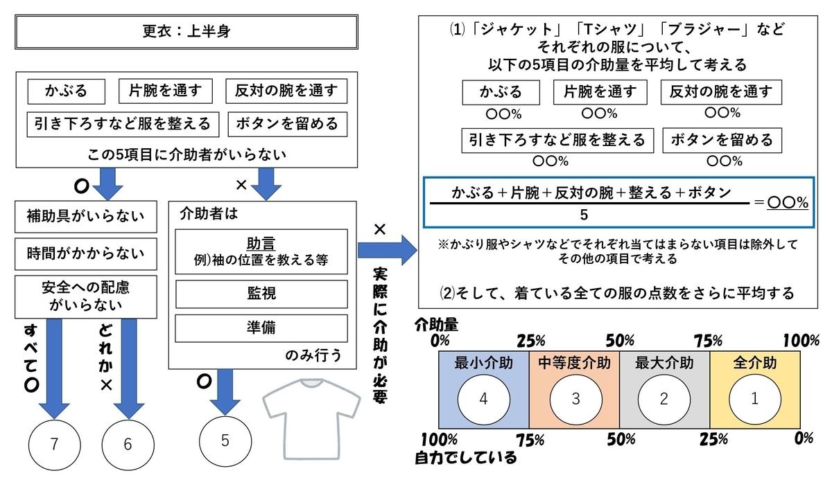 f:id:tktoshi:20210508162740j:plain