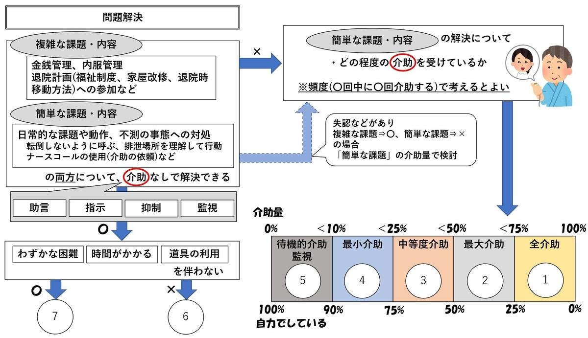 f:id:tktoshi:20210524144144j:plain