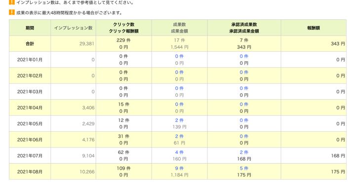 f:id:tktoshi:20210822210428p:plain