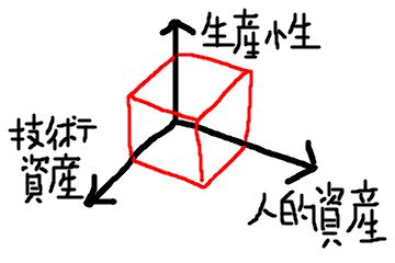 f:id:tky4121:20200421103400p:plain
