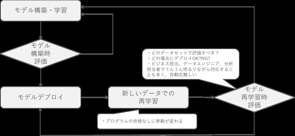 f:id:tkzs:20180516173218p:plain