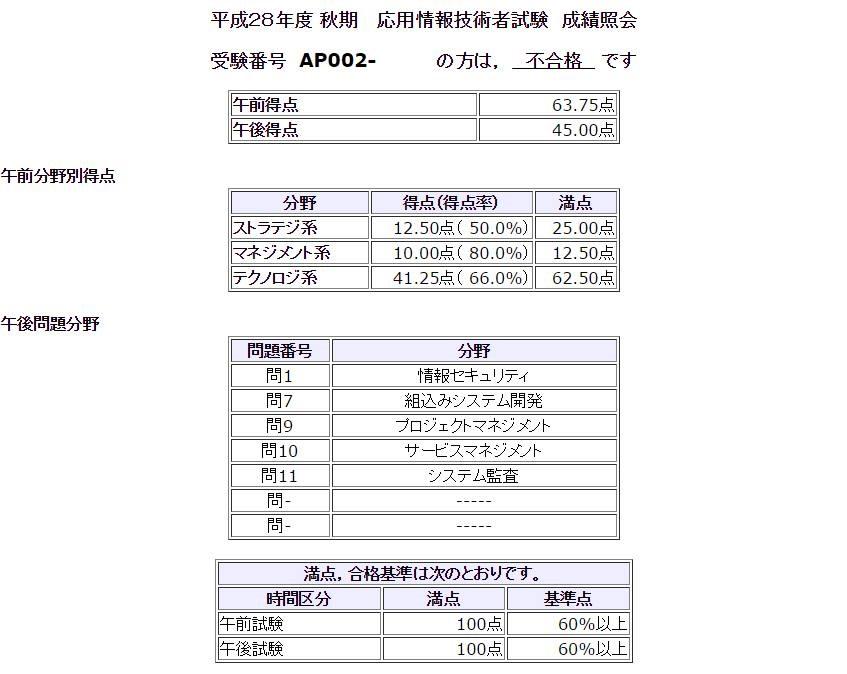 f:id:tmaruko:20161218180420j:plain