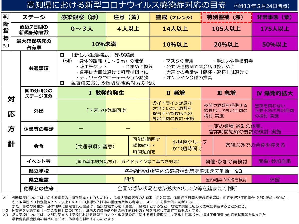 f:id:tmarusan:20210525132443j:plain