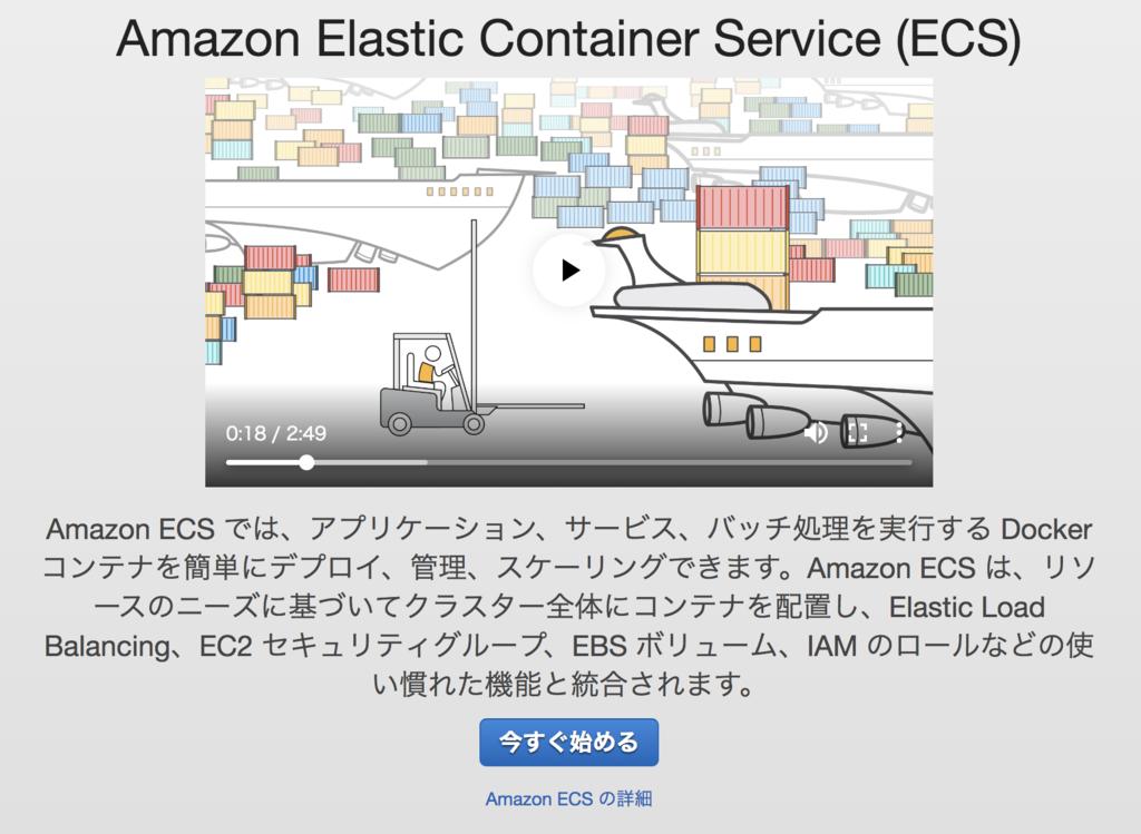 ECS Fargate」をAWSマネジメントコンソールで構築すると何が起きるか