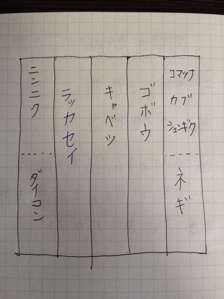 f:id:tmkz902:20170908104820j:plain