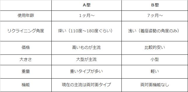 f:id:tmura3:20170220083121p:plain