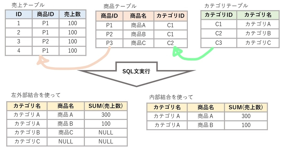 f:id:tn-mi:20181216170133j:plain
