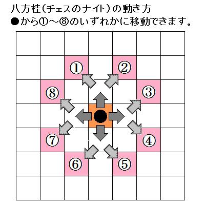 f:id:tn198403s:20190525220352p:plain