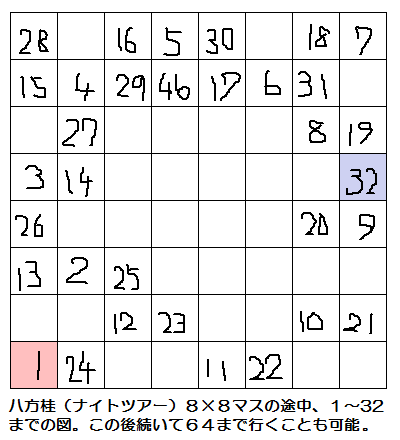 f:id:tn198403s:20190604210005p:plain