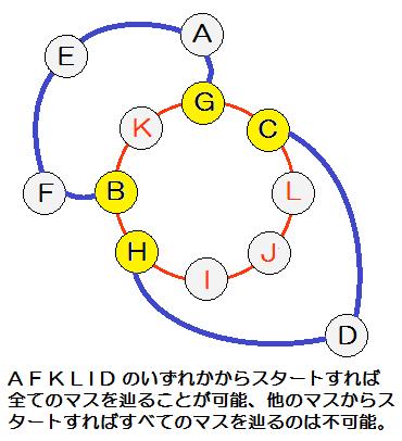 f:id:tn198403s:20190604221356p:plain