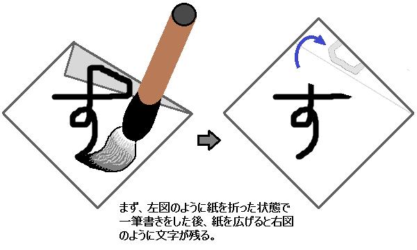 f:id:tn198403s:20190703012723p:plain