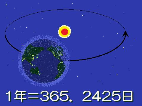 f:id:tn198403s:20200229150612p:plain
