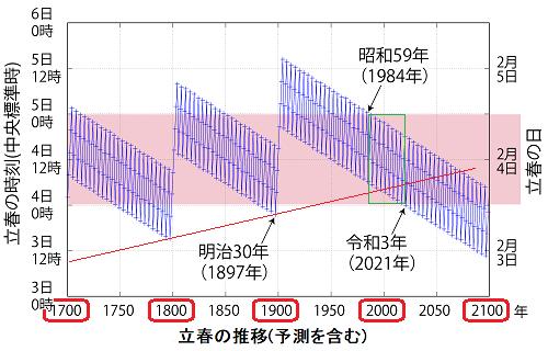f:id:tn198403s:20210131180401p:plain