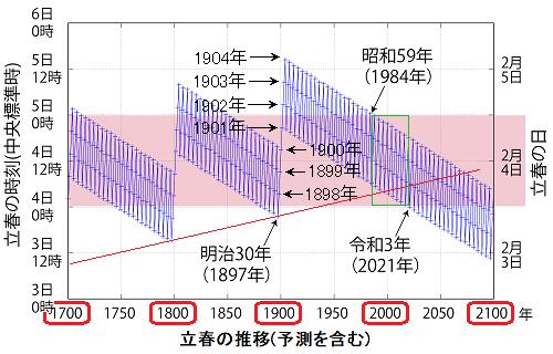 f:id:tn198403s:20210131202221p:plain