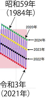 f:id:tn198403s:20210131204145p:plain