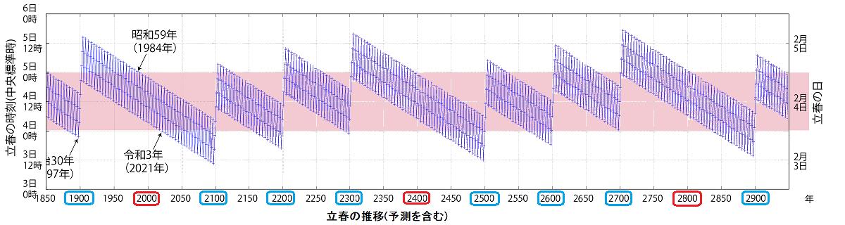 f:id:tn198403s:20210131234928p:plain