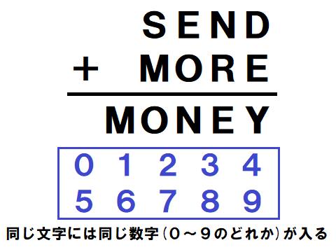 f:id:tn198403s:20210721150146p:plain