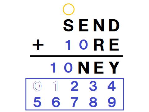 f:id:tn198403s:20210721153535p:plain