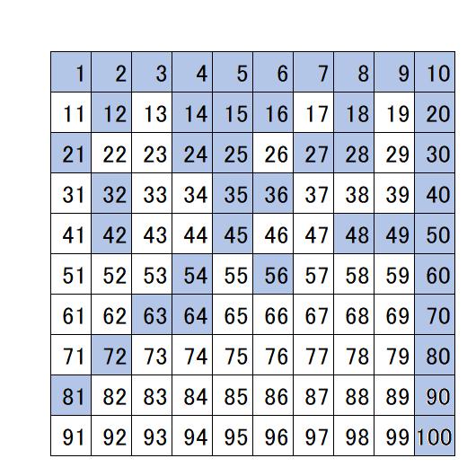 f:id:tn198403s:20210724142149p:plain
