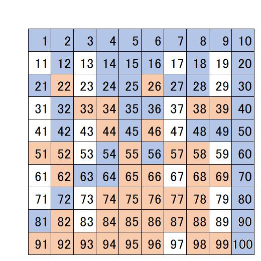 f:id:tn198403s:20210724144409p:plain