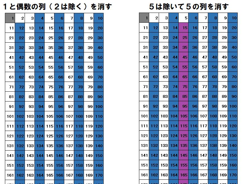 f:id:tn198403s:20210725084017p:plain