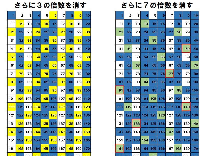 f:id:tn198403s:20210725091505p:plain