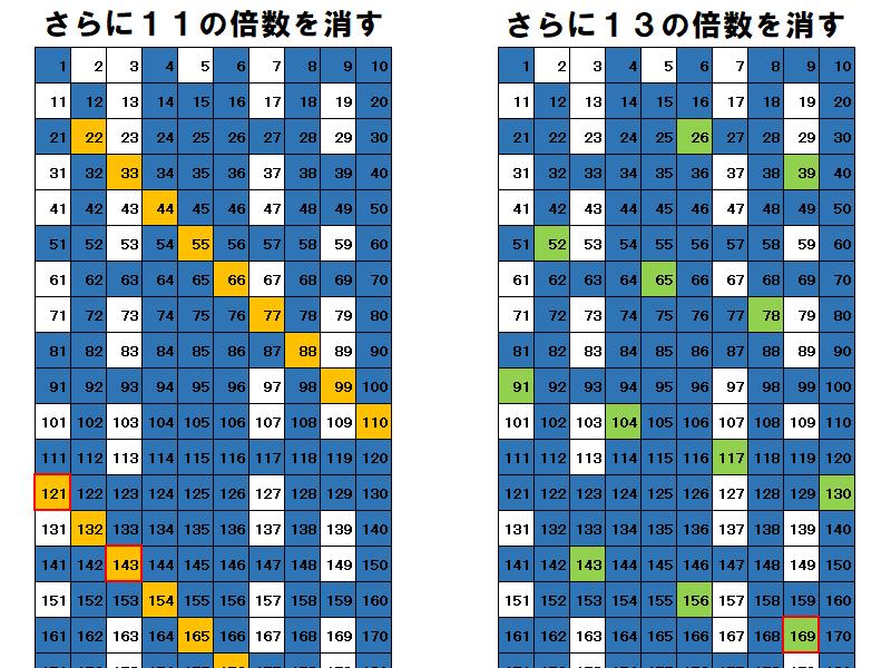 f:id:tn198403s:20210725094408p:plain