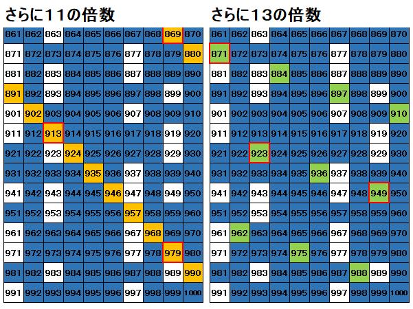 f:id:tn198403s:20210726142759p:plain