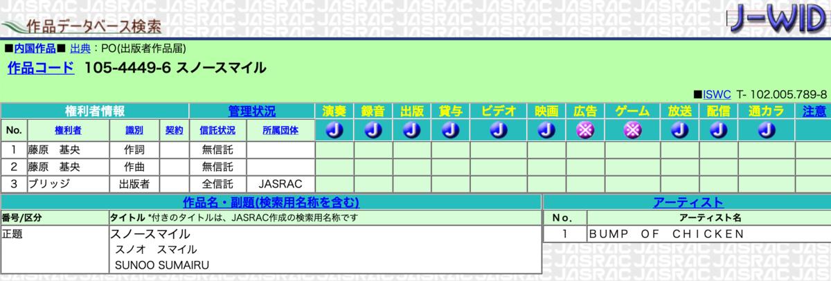 f:id:tnantoka:20200301201852p:plain