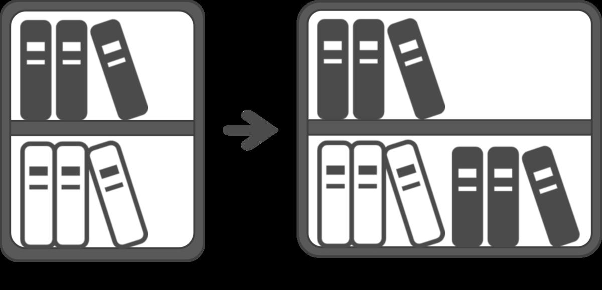 2つの本棚、左側の本棚はVersion1.0.0のライブラリ、右側の本棚は本が増えており、Version2.0.0のライブラリとなっている。