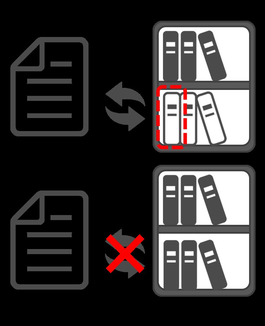 上半分の左側にプログラムAと書かれた書類、右のVersion1.0.0のライブラリである本棚の本を参照しています。それに対して下の左側、プログラムAは変わっていないのですが、Version2.0.0の本棚からは参照していた本が消えてしまいました。