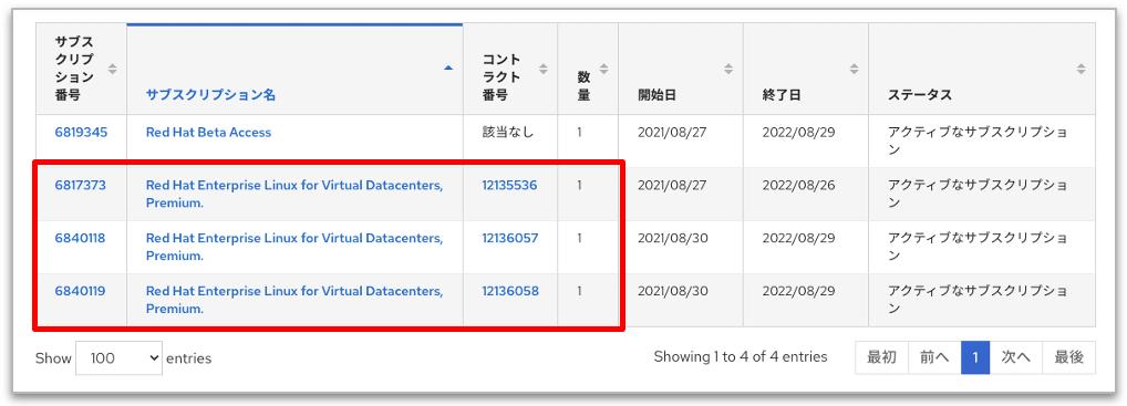 Red Hatアカウントに登録されたRHEL VDCサブスクリプション一覧