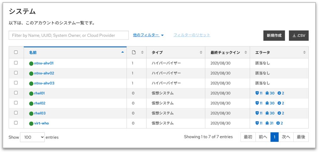 全ての登録システムのサブスクリプションのステータスが正常表示