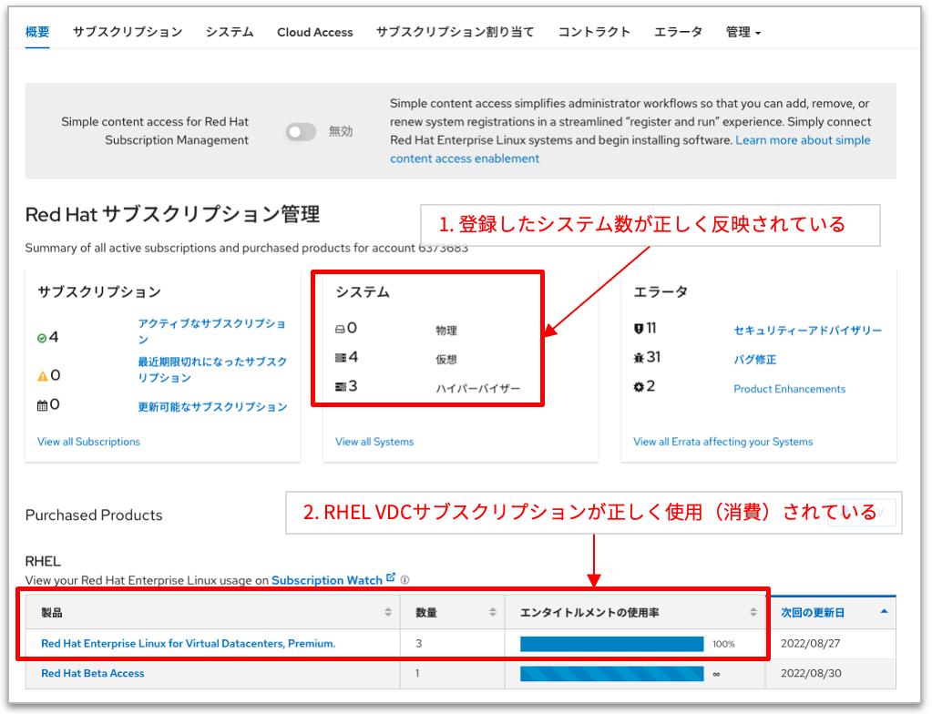 システムに登録した仮想マシンおよびハイパーバイザー数が正しく表記。RHEL VDCサブスクリプションが正しく消費されている。