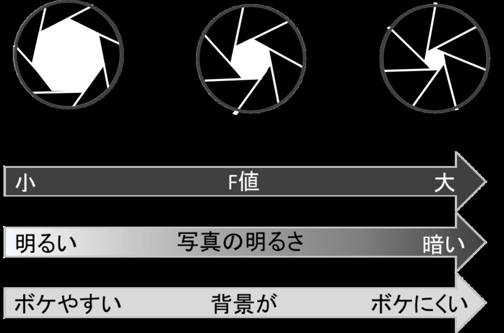 f:id:tnkyu:20180911234331p:plain