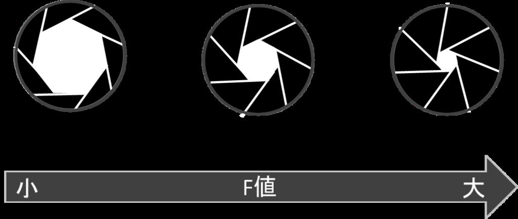 f:id:tnkyu:20180911234640p:plain