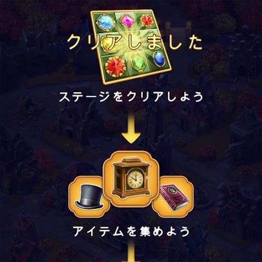 f:id:tntktn_game:20210702214559j:image