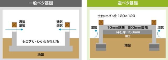f:id:to-ichi:20180119142725j:plain