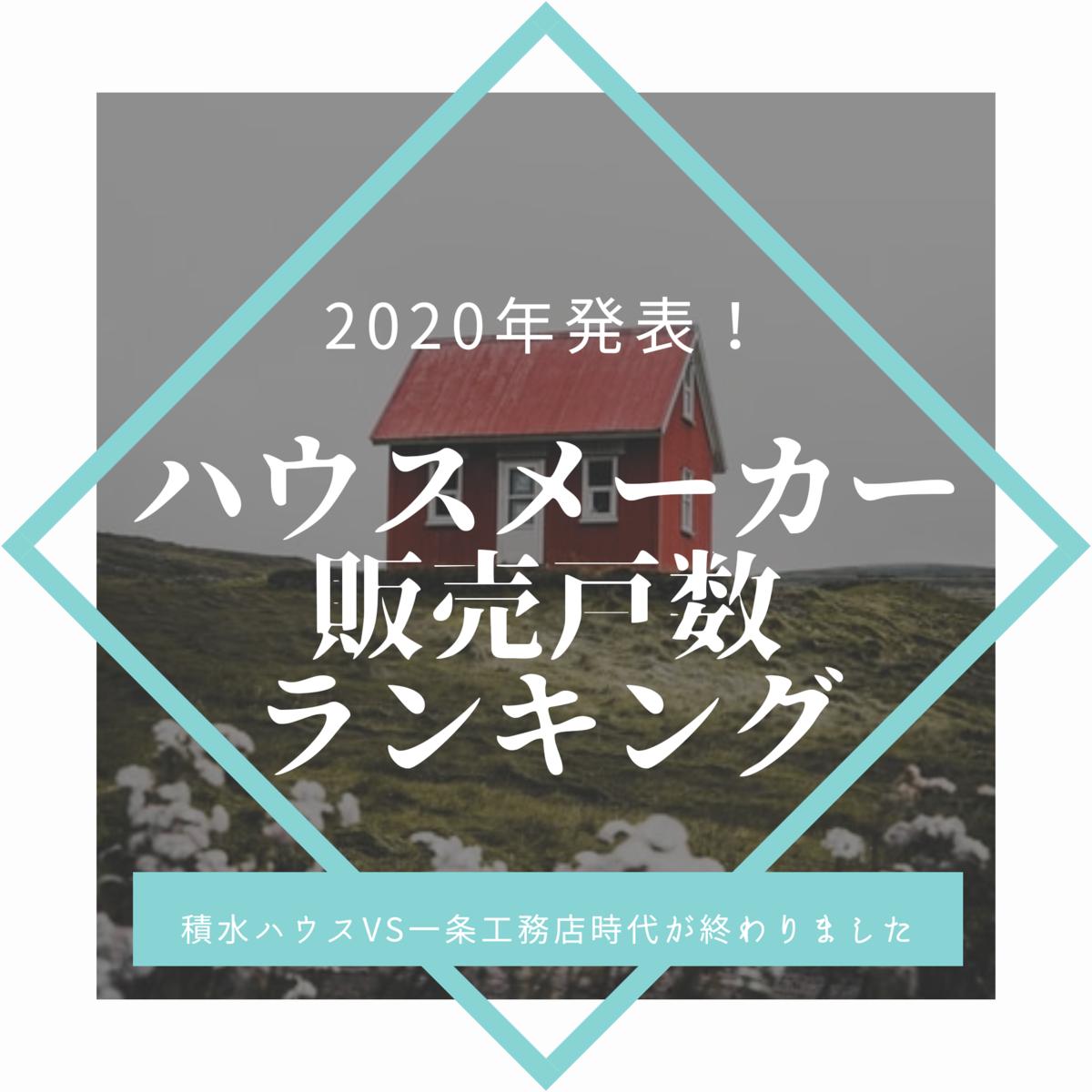 2020年発表!ハウスメーカー販売戸数ランキング|積水ハウスvs一条工務店時代が終わりました