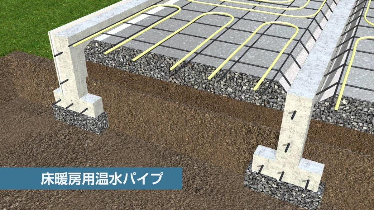 ユニバーサルホーム 床暖房の仕組み