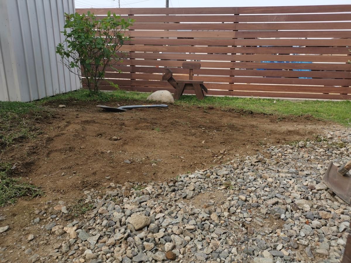芝を剥いだお庭(形成前)