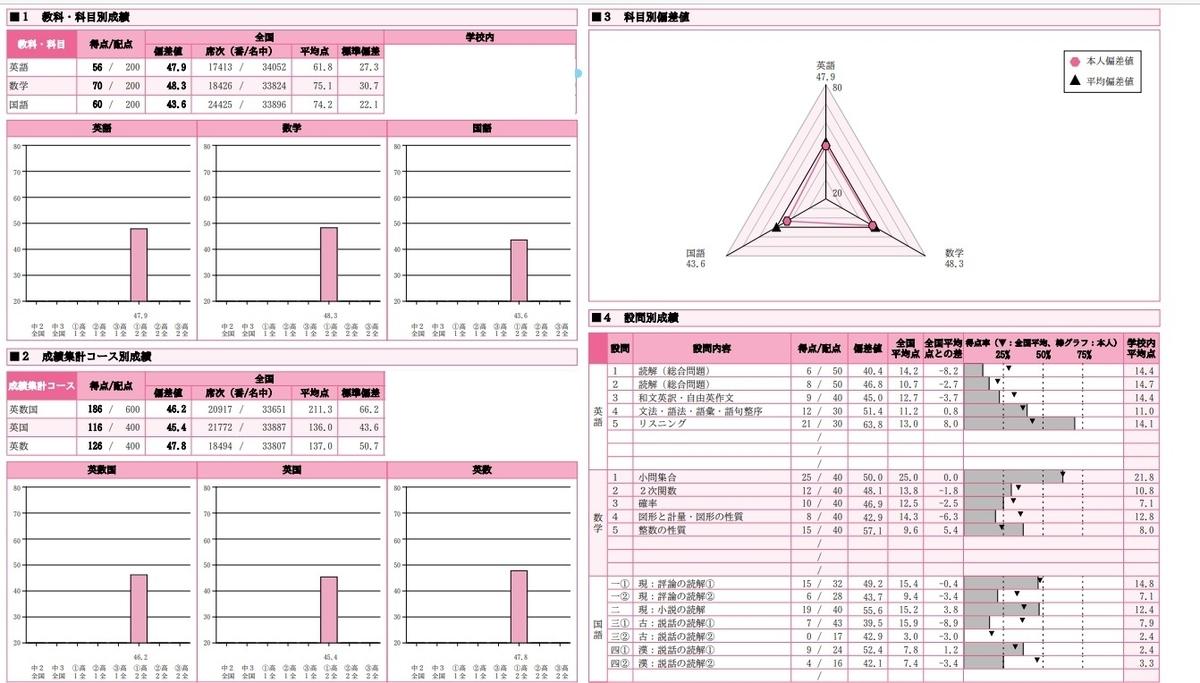 f:id:toarupokemon:20210821210117j:plain