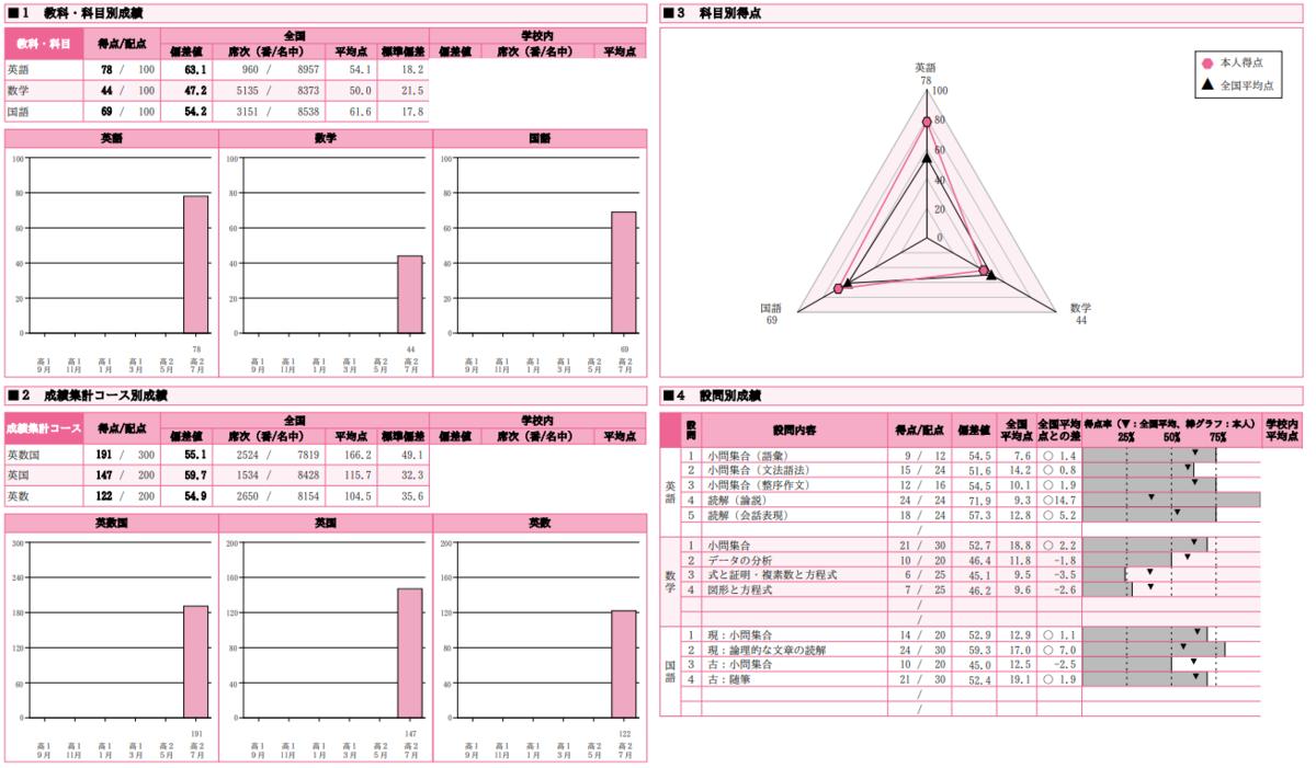 f:id:toarupokemon:20210825012316p:plain